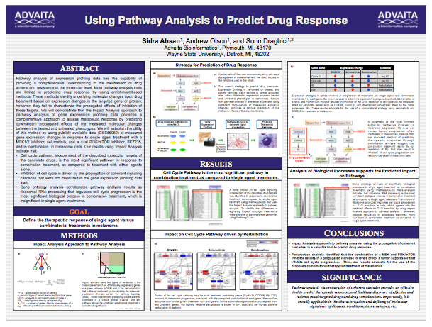 AdvaitaBio pathway analysis research for drug response prediction